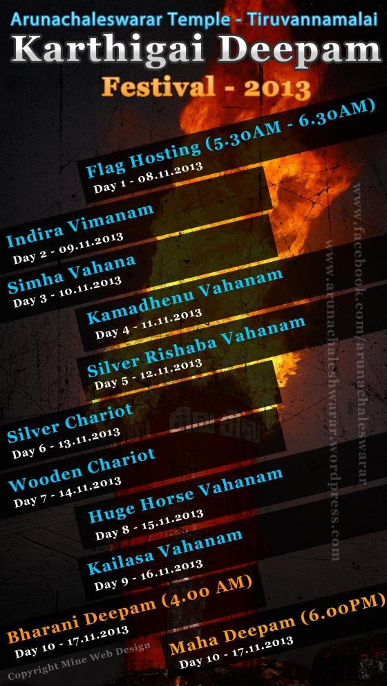Festival Dates_Karthigai Deepam 2013_Arunachaleswarar Temple Tiruvannamalai