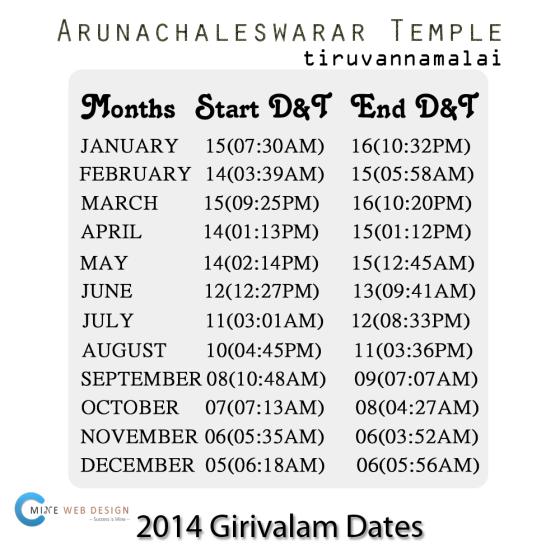 Girivalam Calendar